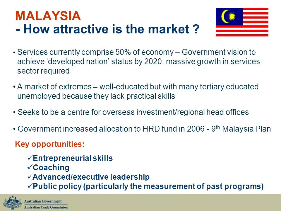 MALAYSIA - How attractive is the market .