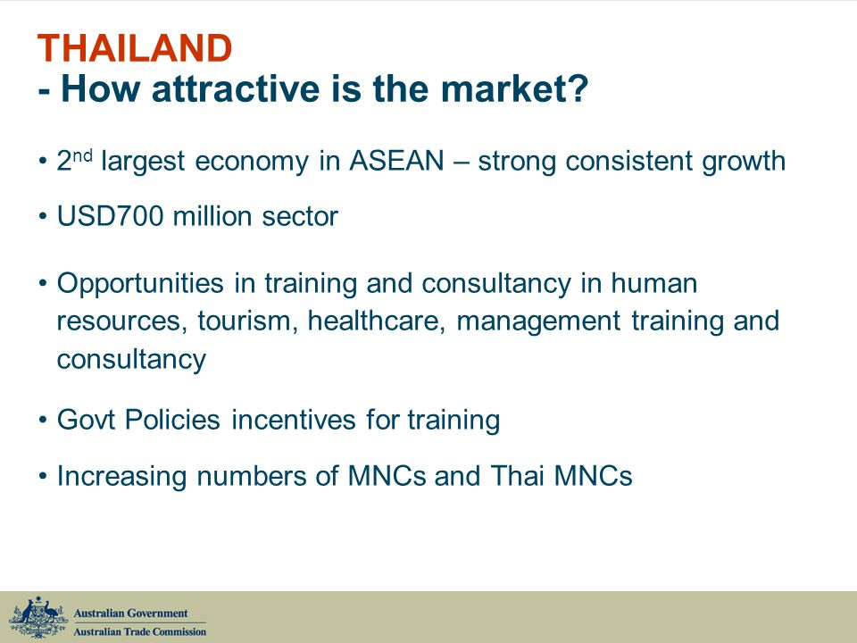 THAILAND - How attractive is the market.