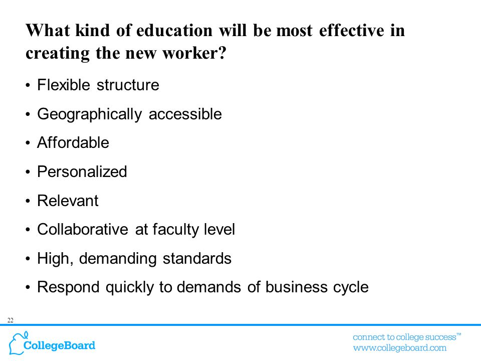22 What kind of education will be most effective in creating the new worker? Flexible structure Geographically accessible Affordable Personalized Rele
