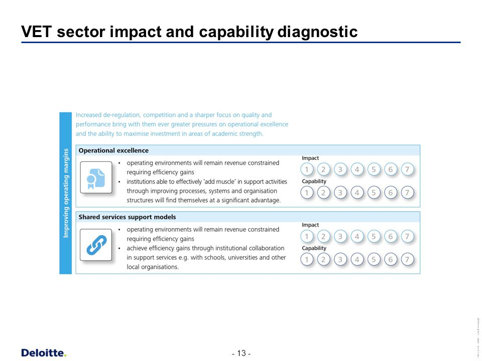 - 13 - Onscreen - white - small room.ppt VET sector impact and capability diagnostic