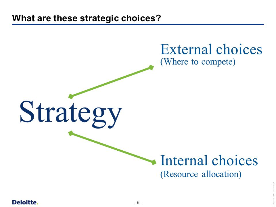 - 9 - Onscreen - white - small room.ppt Strategy External choices (Where to compete) Internal choices (Resource allocation) What are these strategic choices