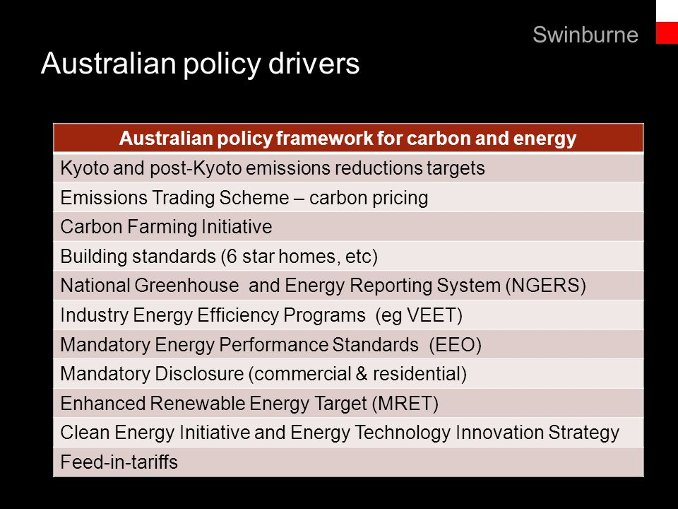 Text line Australian policy drivers Australian policy framework for carbon and energy Kyoto and post-Kyoto emissions reductions targets Emissions Trading Scheme – carbon pricing Carbon Farming Initiative Building standards (6 star homes, etc) National Greenhouse and Energy Reporting System (NGERS) Industry Energy Efficiency Programs (eg VEET) Mandatory Energy Performance Standards (EEO) Mandatory Disclosure (commercial & residential) Enhanced Renewable Energy Target (MRET) Clean Energy Initiative and Energy Technology Innovation Strategy Feed-in-tariffs Swinburne