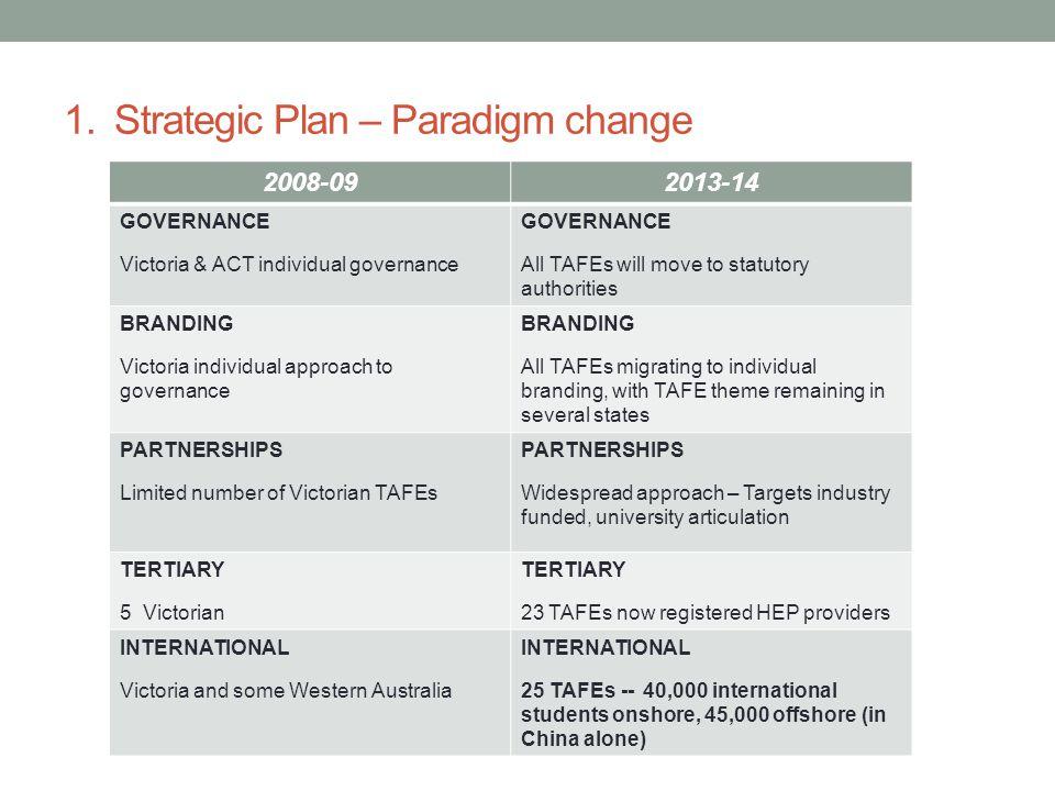 1. Strategic Plan – Paradigm change 2008-092013-14 GOVERNANCE Victoria & ACT individual governance GOVERNANCE All TAFEs will move to statutory authori