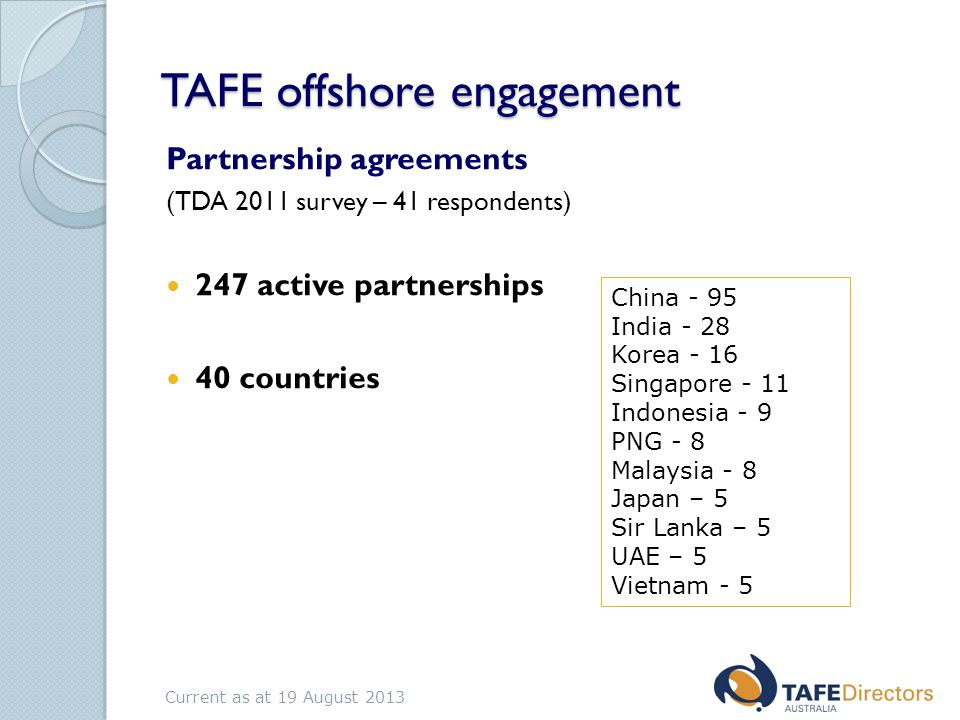 TAFE offshore engagement Partnership agreements (TDA 2011 survey – 41 respondents) 247 active partnerships 40 countries China - 95 India - 28 Korea - 16 Singapore - 11 Indonesia - 9 PNG - 8 Malaysia - 8 Japan – 5 Sir Lanka – 5 UAE – 5 Vietnam - 5 Current as at 19 August 2013