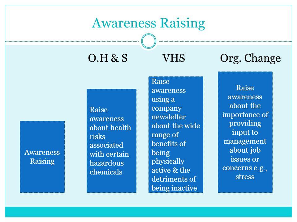 Awareness Raising O.H & S VHS Org. Change Awareness Raising Raise awareness about health risks associated with certain hazardous chemicals Raise aware