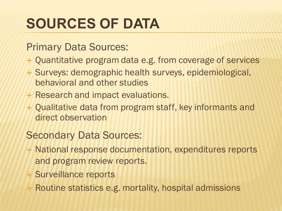 Primary Data Sources:  Quantitative program data e.g.