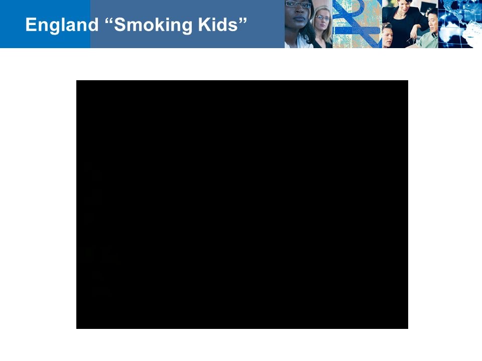 England Smoking Kids