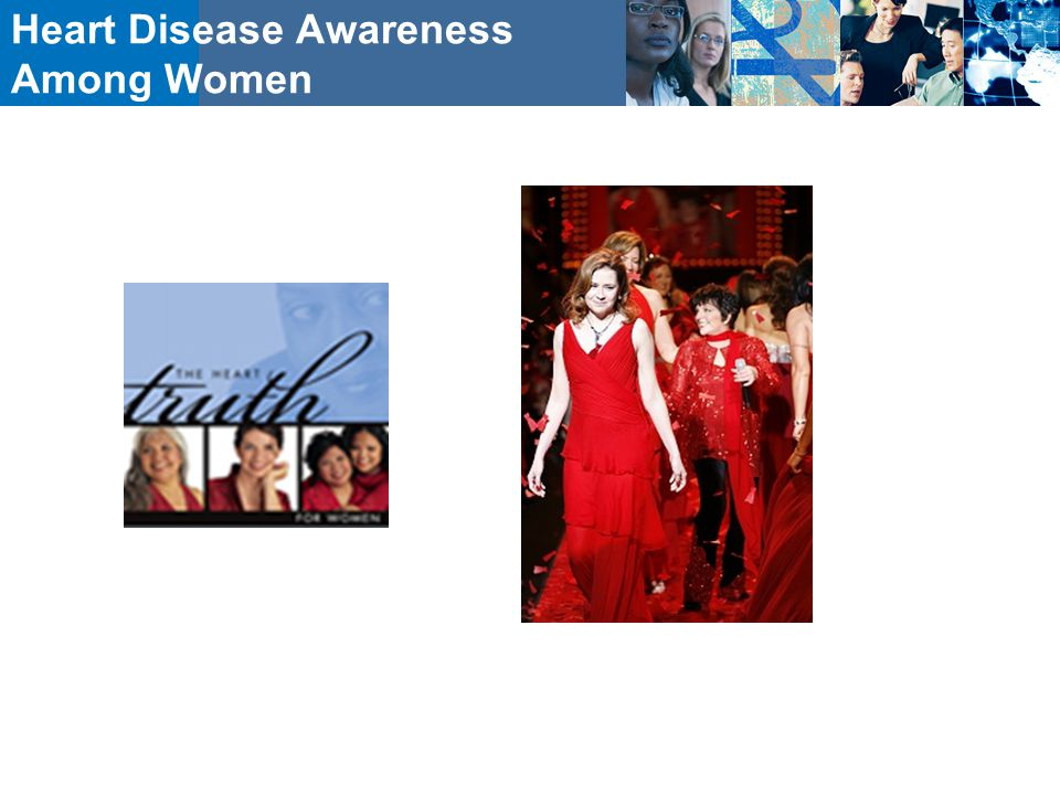 Heart Disease Awareness Among Women