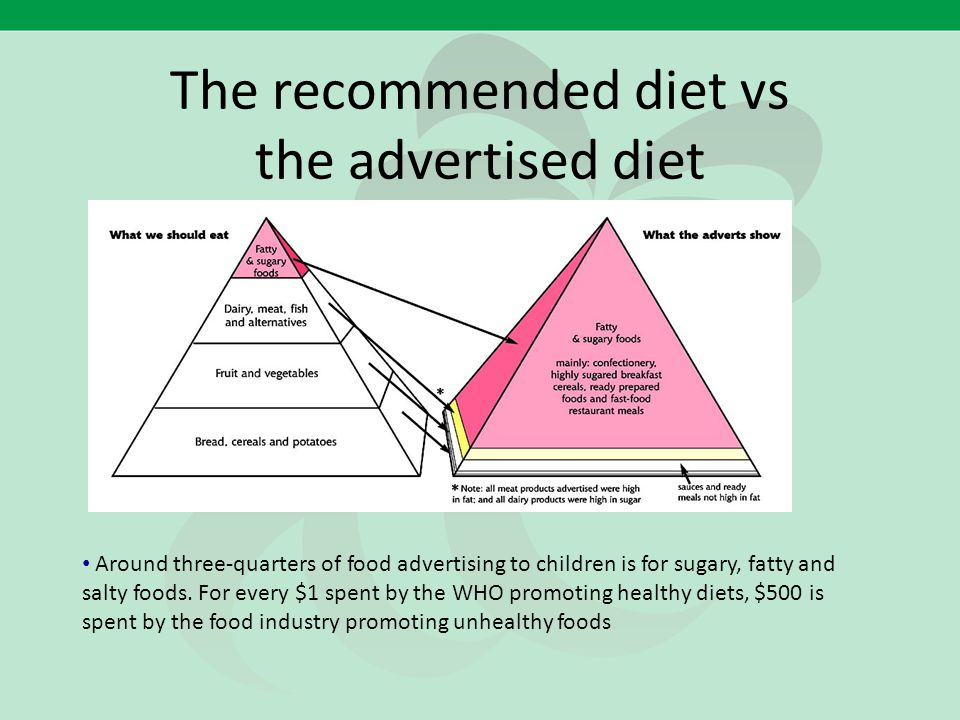 The recommended diet vs the advertised diet Around three-quarters of food advertising to children is for sugary, fatty and salty foods. For every $1 s