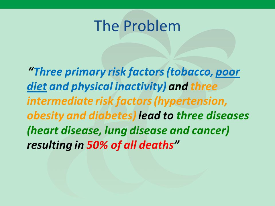 "The Problem ""Three primary risk factors (tobacco, poor diet and physical inactivity) and three intermediate risk factors (hypertension, obesity and di"