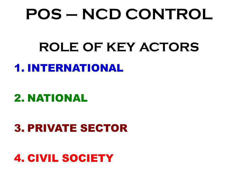 POS – NCD CONTROL ROLE OF KEY ACTORS 1.INTERNATIONAL 2.NATIONAL 3.PRIVATE SECTOR 4.CIVIL SOCIETY