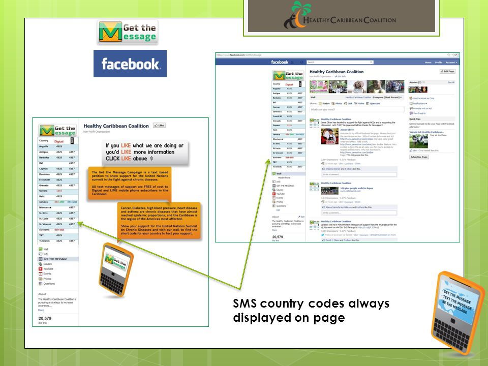 SMS country codes always displayed on page