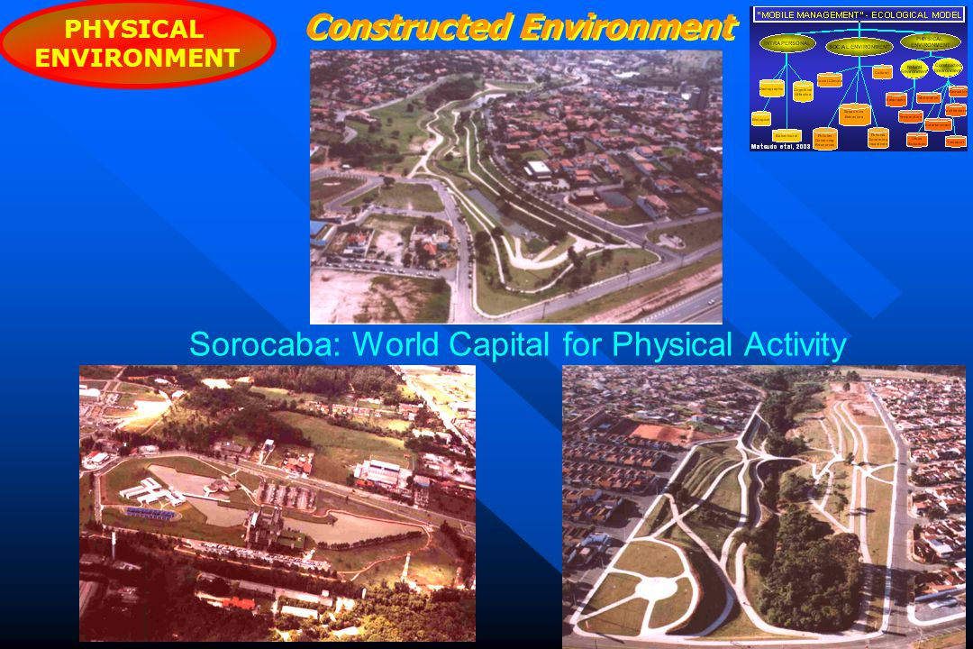 PHYSICAL ENVIRONMENT Constructed Environment Sorocaba: World Capital for Physical Activity