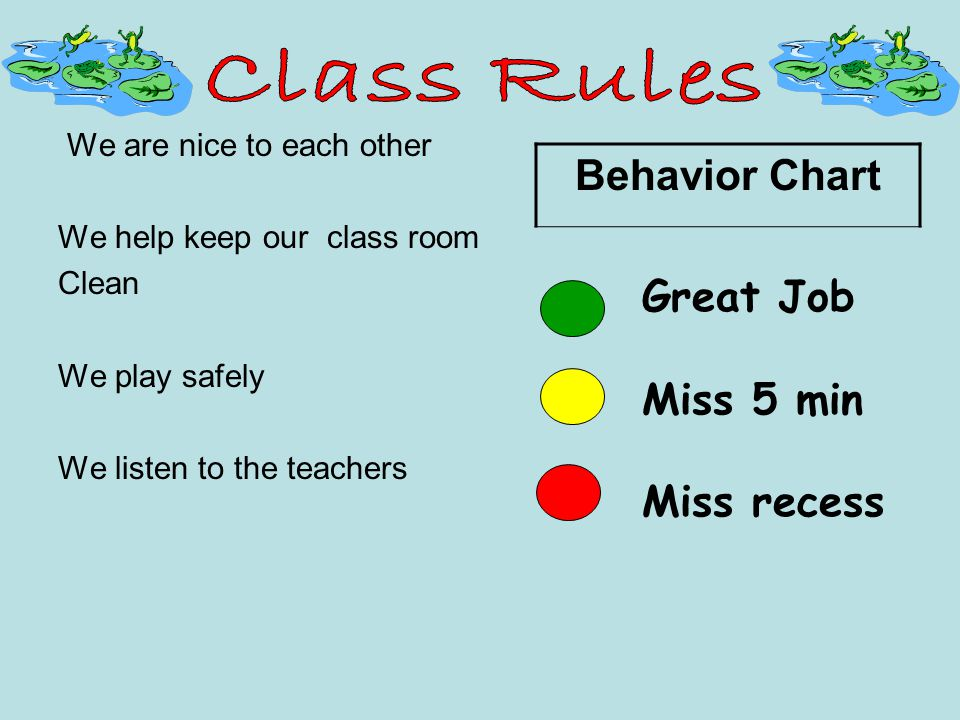 We are nice to each other We help keep our class room Clean We play safely We listen to the teachers Behavior Chart Great Job Miss 5 min Miss recess