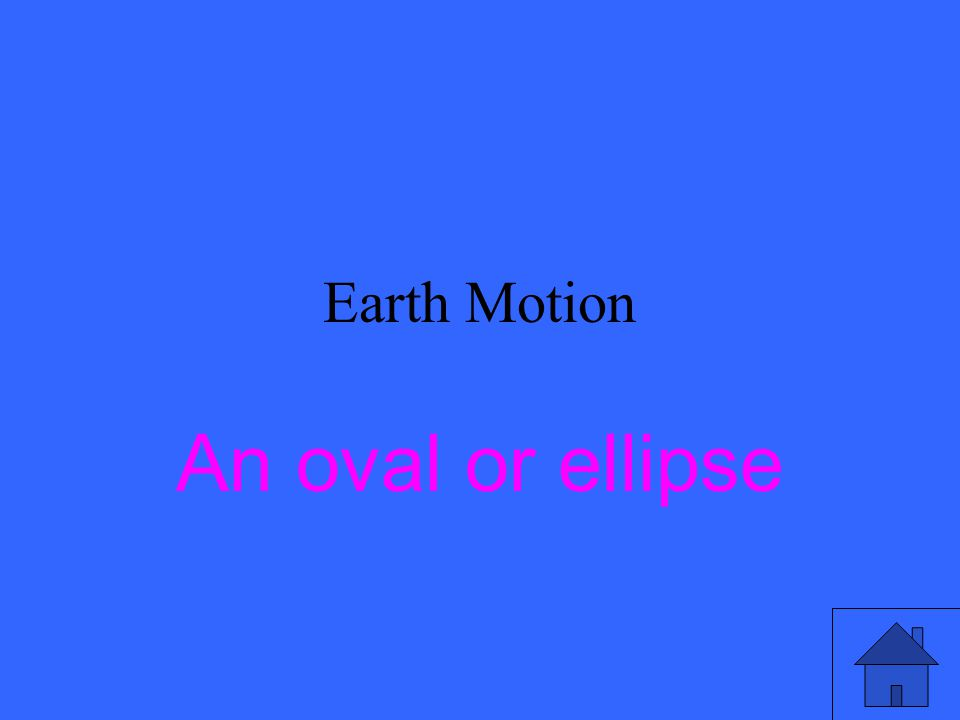Earth Motion What shape is the Earth's orbit around the sun