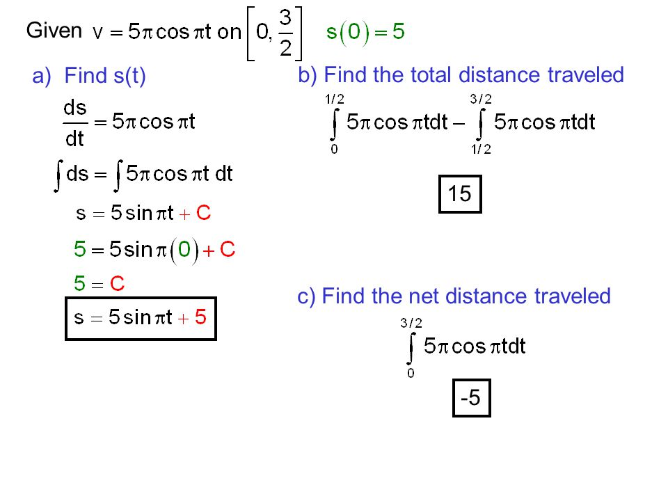 Given a) Find s(t) b) Find the total distance traveled 15 c) Find the net distance traveled -5