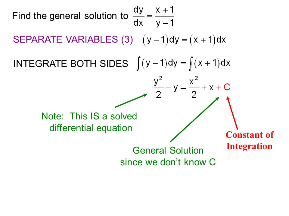 Find the general solution to SEPARATE VARIABLES (3) INTEGRATE BOTH SIDES Constant of Integration Note: This IS a solved differential equation General Solution since we don't know C
