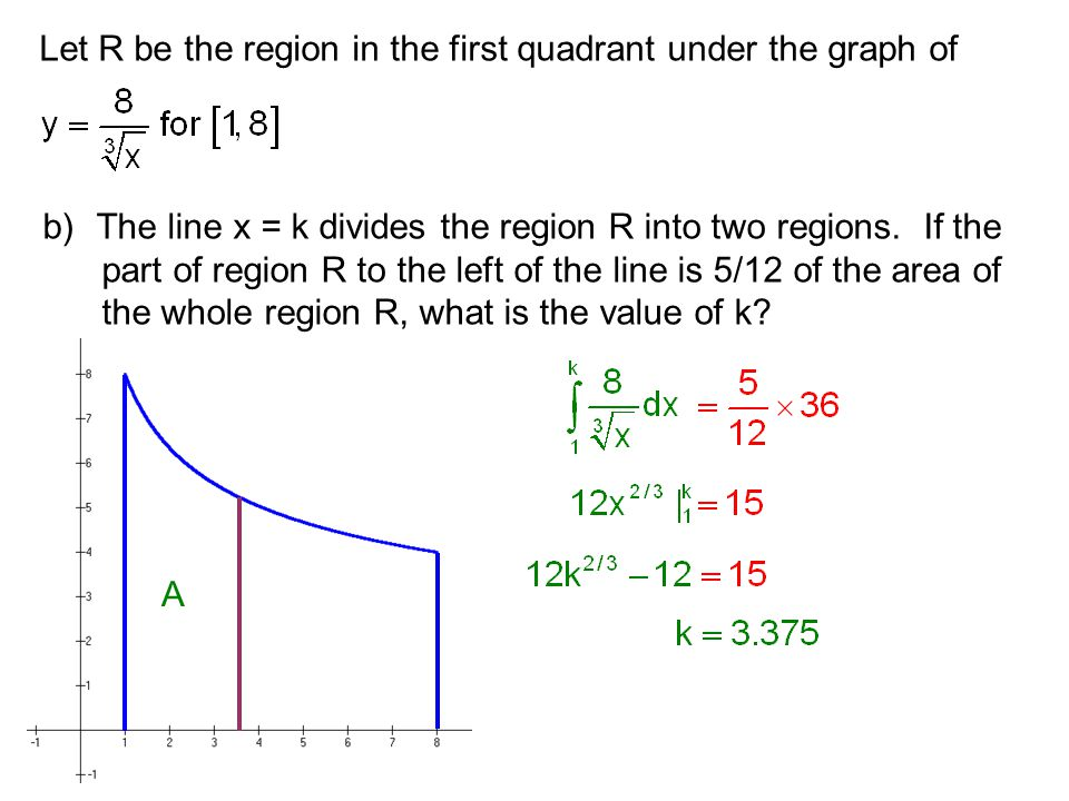 Let R be the region in the first quadrant under the graph of b)The line x = k divides the region R into two regions.