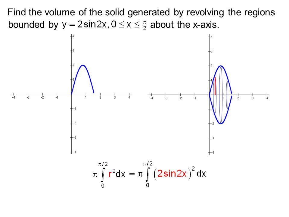 Find the volume of the solid generated by revolving the regions about the x-axis.bounded by