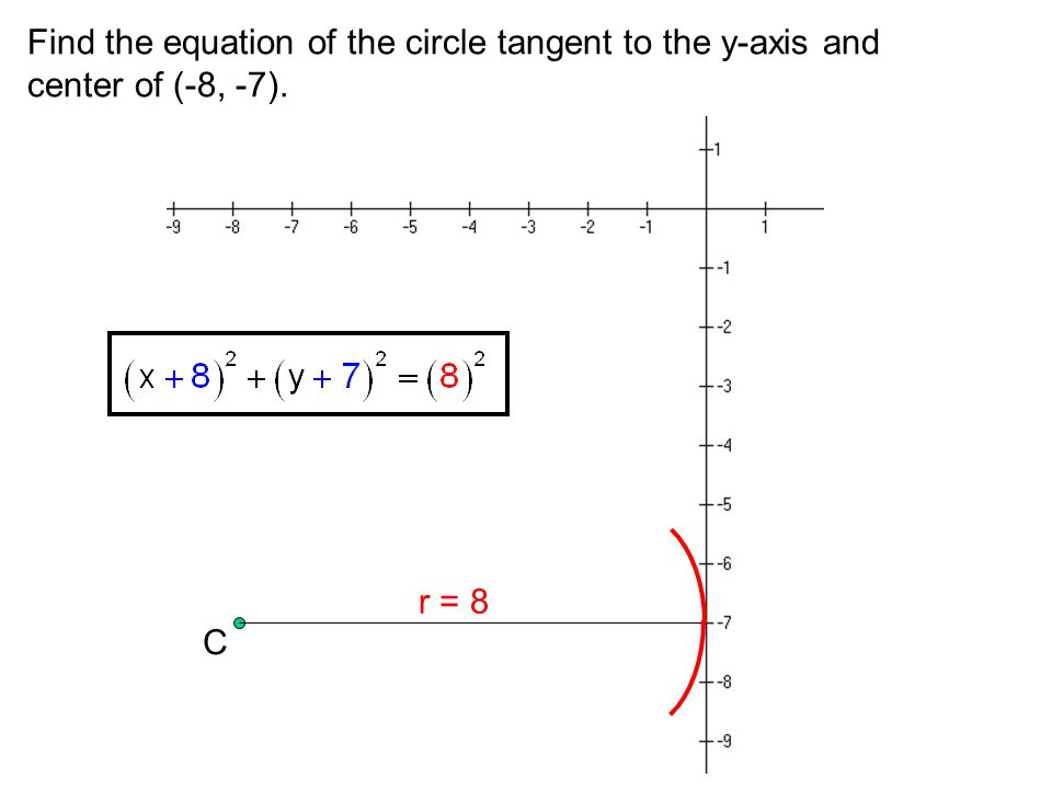 Find the equation of the circle tangent to the y-axis and center of (-8, -7). C r = 8