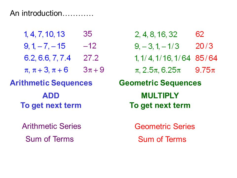 An introduction………… Arithmetic Sequences ADD To get next term Geometric Sequences MULTIPLY To get next term Arithmetic Series Sum of Terms Geometric S