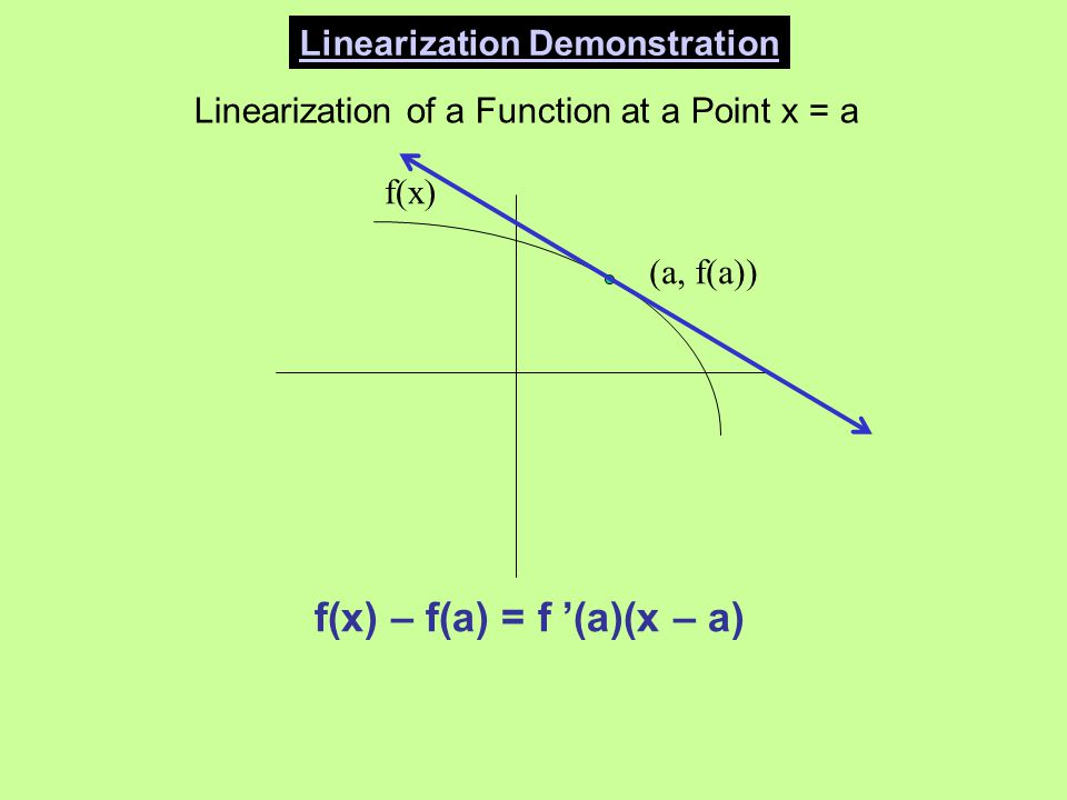 Linearization of a Function at a Point x = a f(x) (a, f(a)) f(x) – f(a) = f '(a)(x – a) Linearization Demonstration