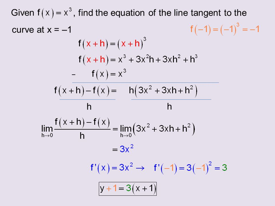 Given, find the equation of the line tangent to the curve at x = –1 _ h h