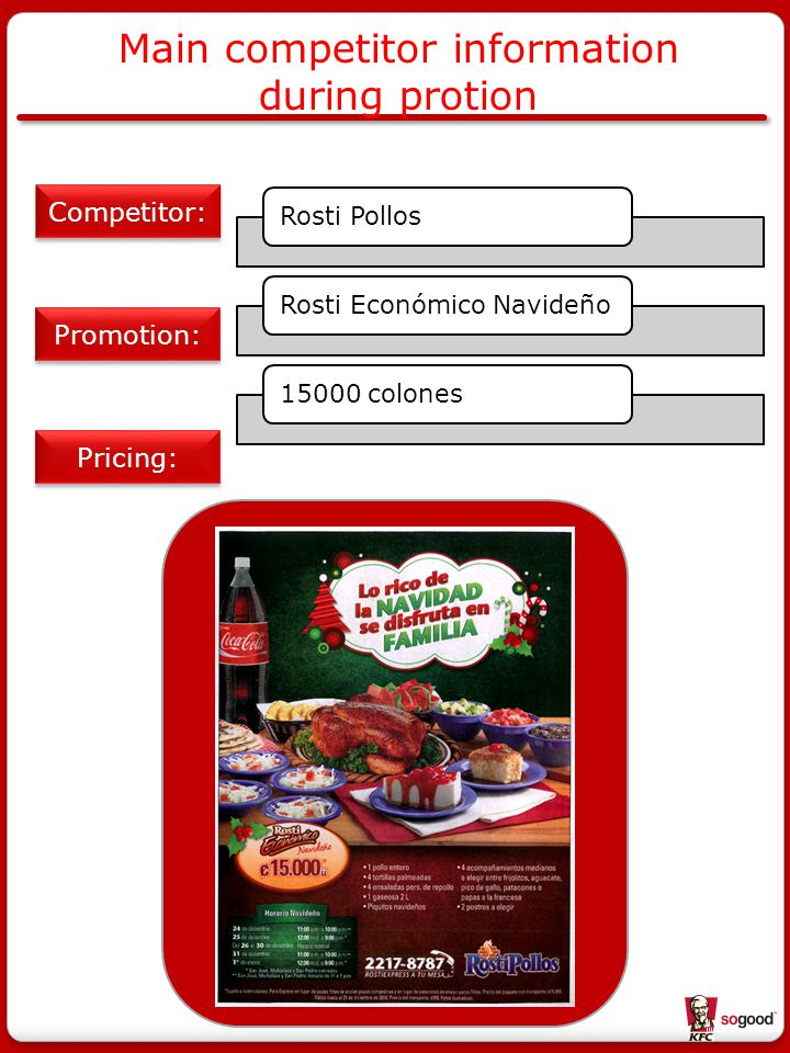 Main competitor information during protion Pricing: Competitor: Rosti PollosRosti Económico Navideño15000 colones Promotion: