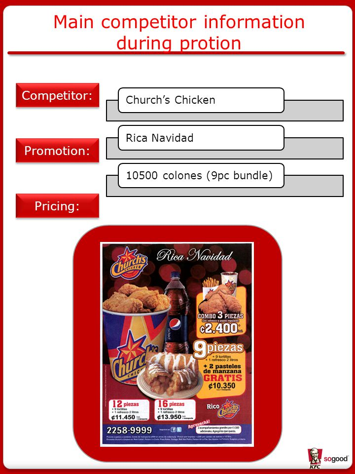 Main competitor information during protion Pricing: Competitor: Church's ChickenRica Navidad10500 colones (9pc bundle) Promotion: