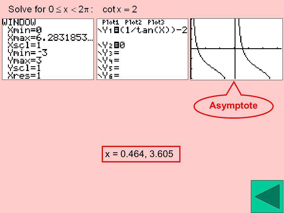 Asymptote x = 0.464, 3.605