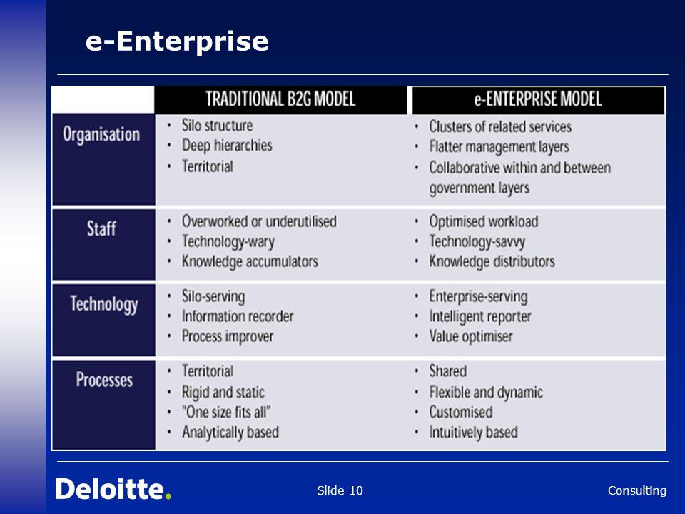 Consulting Slide 10 e-Enterprise