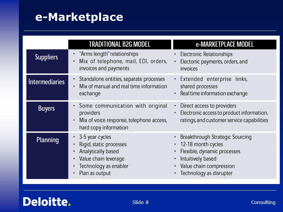 Consulting Slide 8 e-Marketplace