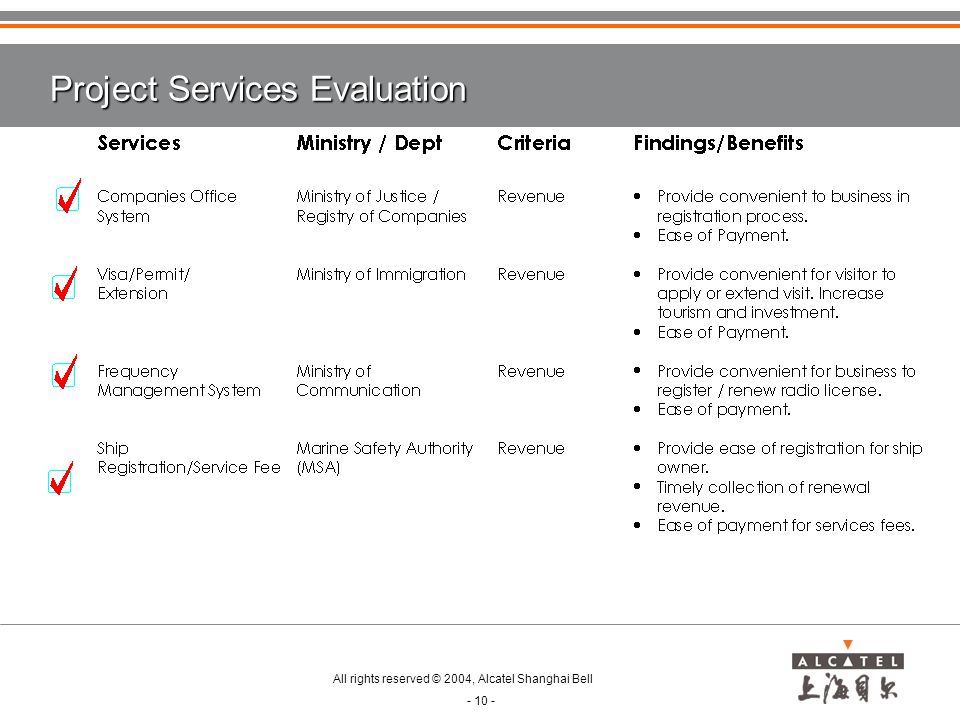 All rights reserved © 2004, Alcatel Shanghai Bell - 10 - Project Services Evaluation
