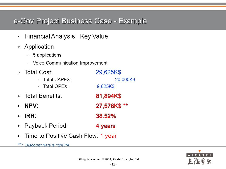 All rights reserved © 2004, Alcatel Shanghai Bell - 32 - e-Gov Project Business Case - Example Financial Analysis: Key Value Financial Analysis: Key Value > Application 5 applications Voice Communication Improvement > Total Cost: 29,625K$ Total CAPEX: 20,000K$ Total OPEX: 9,625K$ 81,894K$ > Total Benefits: 81,894K$ 27,578K$ ** > NPV: 27,578K$ ** 38.52% > IRR: 38.52% 4 years > Payback Period: 4 years > Time to Positive Cash Flow: 1 year **: Discount Rate is 12% PA