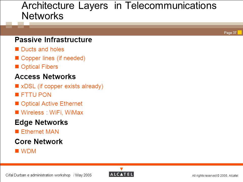 All rights reserved © 2005, Alcatel Cifal Durban e administration workshop / May 2005 Page 37 Architecture Layers in Telecommunications Networks  Pas