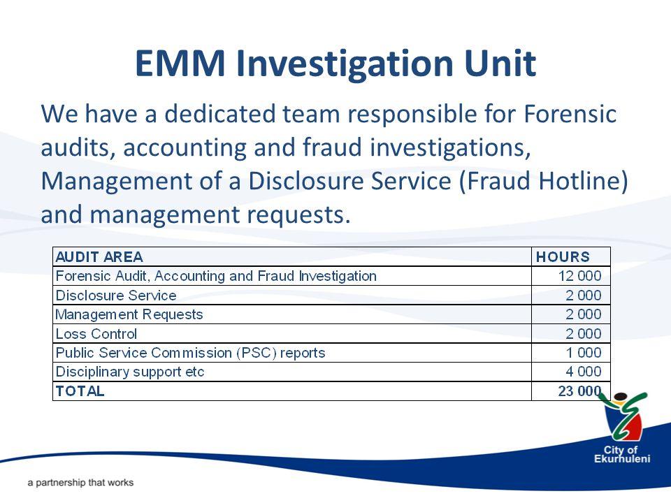 EMM Investigation Unit Planned Capacity