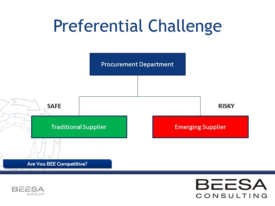 Are You BEE Competitive? Preferential Challenge Procurement Department Traditional SupplierEmerging Supplier SAFERISKY