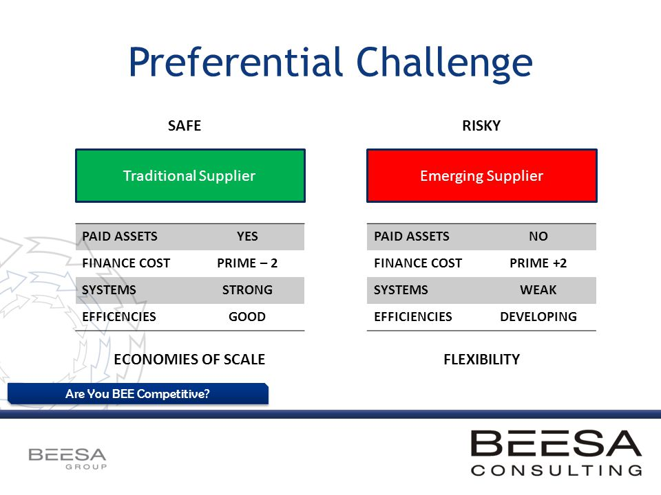 Are You BEE Competitive? Preferential Challenge SAFERISKY PAID ASSETSYES FINANCE COSTPRIME – 2 SYSTEMSSTRONG EFFICENCIESGOOD Traditional Supplier PAID