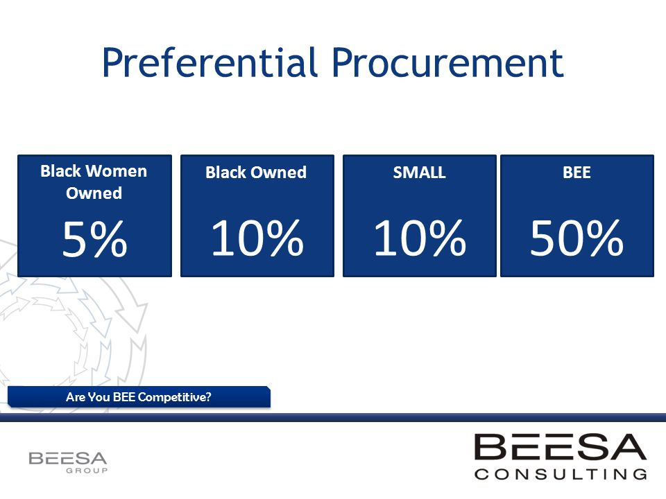 Are You BEE Competitive? Preferential Procurement Black Women Owned 5% Black Owned 10% SMALL 10% BEE 50%