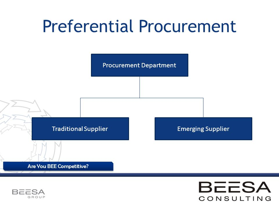 Are You BEE Competitive? Preferential Procurement Procurement Department Traditional SupplierEmerging Supplier