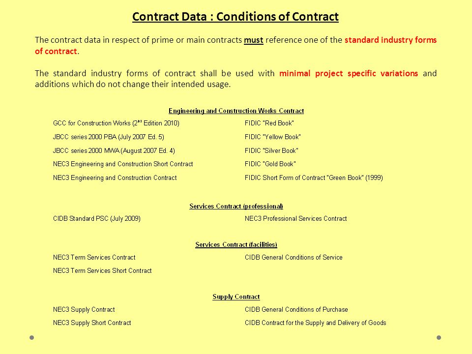 Agreements and Contract Data FORM OF OFFER This Form of Offer must be completed and signed by duly authorised person.