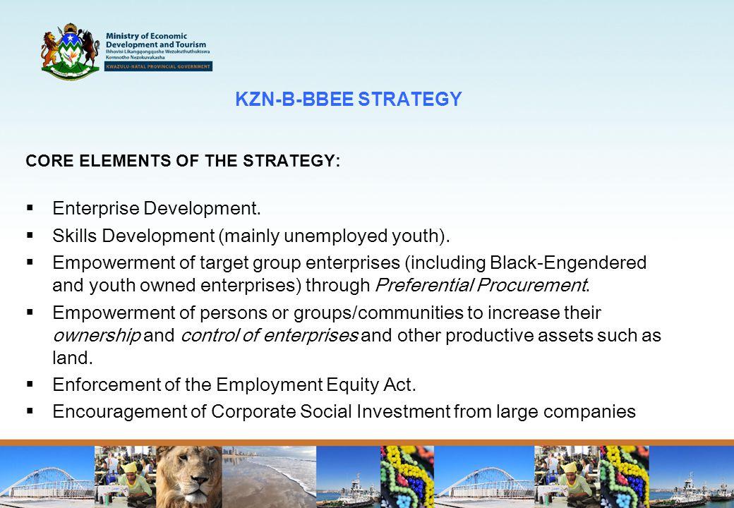 KZN-B-BBEE STRATEGY CORE ELEMENTS OF THE STRATEGY:  Enterprise Development.