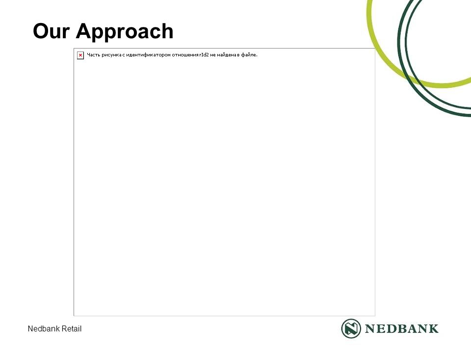 Nedbank Retail Our Approach