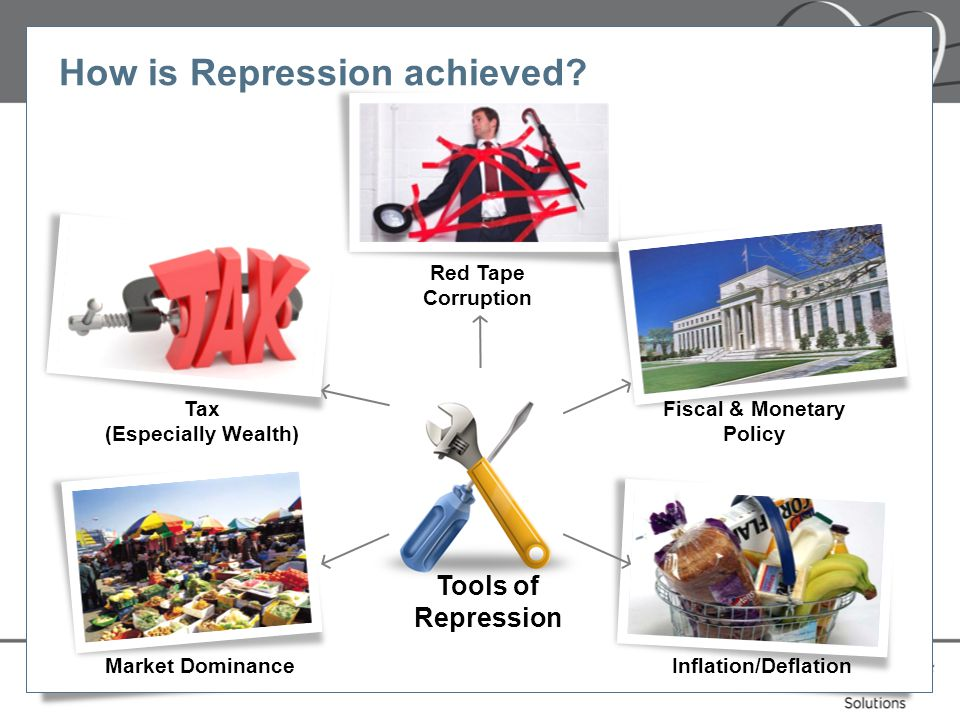 How is Repression achieved.