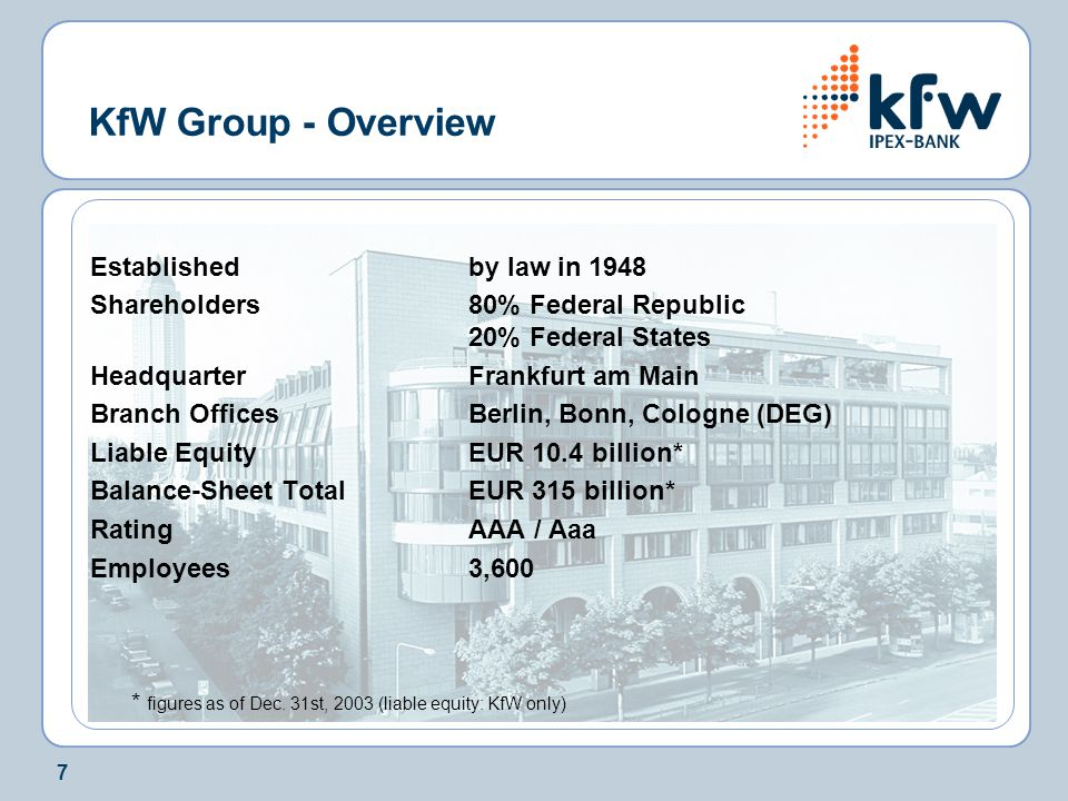 7 KfW Group - Overview Establishedby law in 1948 Shareholders 80% Federal Republic 20% Federal States HeadquarterFrankfurt am Main Branch OfficesBerli