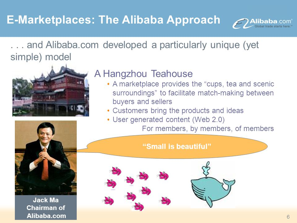 DRAFT – Strictly Confidential One Stop Services for SME Exporters SMEs www.alibaba.com (International Marketplace) Export to Globe Export to China www.alibaba.co.jp (Japan Marketplace) Export to Japan www.alibaba.com.cn (China Marketplace) New