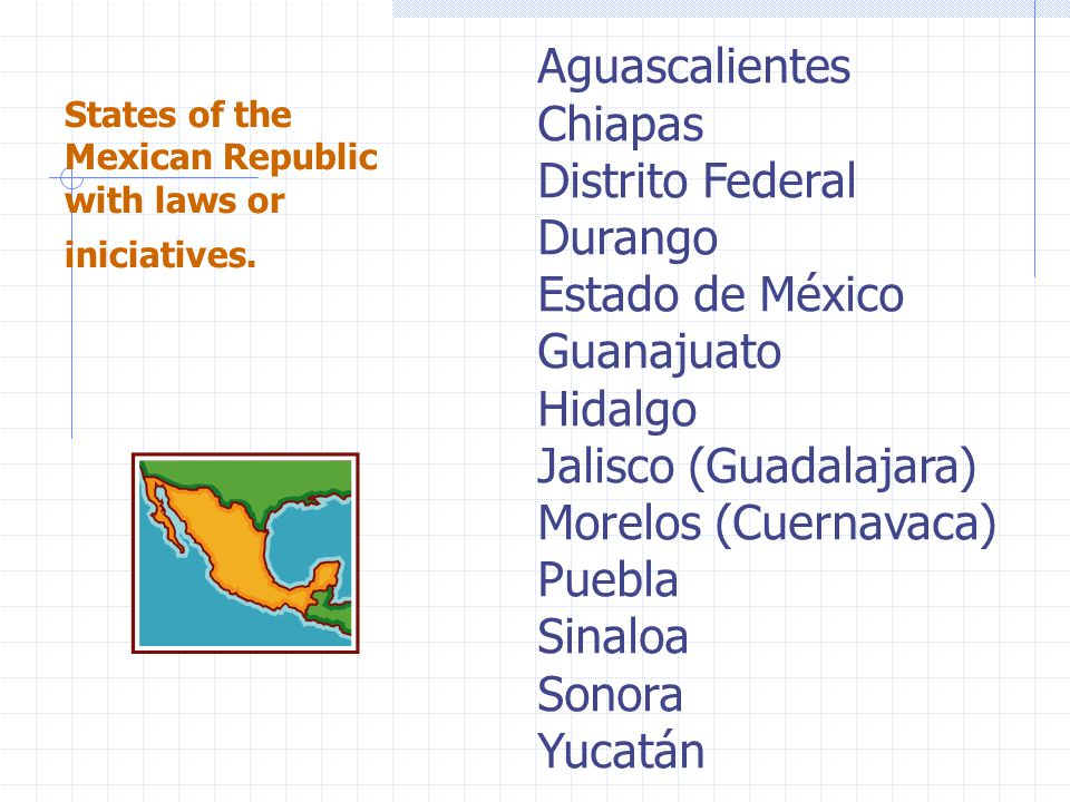 States of the Mexican Republic with laws or iniciatives.