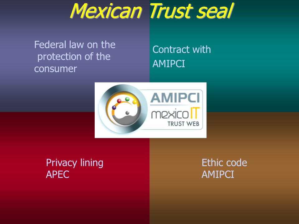 Federal law on the protection of the consumer Federal law on the protection of the consumer Contract with AMIPCI Contract with AMIPCI Privacy lining A