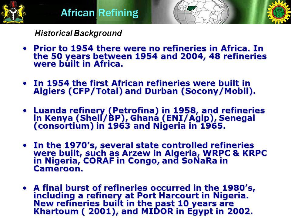 Refining Capacity (January 2002) Number of Refineries Crude Oil Distillation % of Africa Capacity Algeria445014.0 Angola1391.2 Cameroon1421.3 Congo (Brazzaville) 1210.65 Congo (Kinshasa) 1150.46 Cote d Ivoire (Ivory Coast) 1652.02 Egypt972622.60 Eritrea1150.46 Gabon1170.53 Ghana1451.40 Kenya1902.80 Liberia1150.46 Country Refining Capacities Refining Capacity (January 2002) Number of Refineries Crude Oil Distillation % of Africa Capacity Libya334310.71 Madagascar1150.46 Morocco21554.84 Nigeria444514.0 Senegal1270.84 Sierra Leone 1100.31 Somalia1100.31 South Africa 446914.64 Sudan31223.81 Tanzania1150.46 Tunisia1341.06 Zambia1240.74 Algeria, Egypt, Libya, Nigeria, South Africa – The Big Players African Total Refining Capacity 3,202,000 BPD