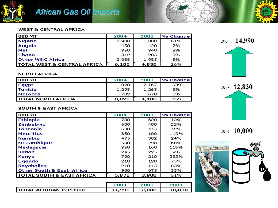 New Capacity Additions  Will there be a products GLUT and collapse in prices.
